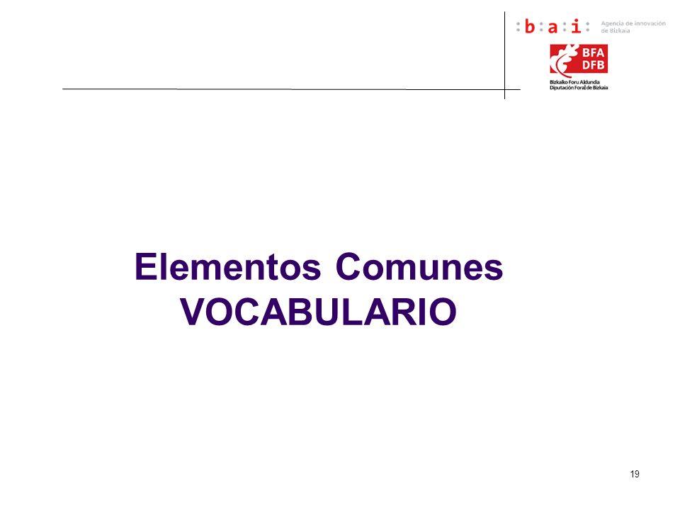 Elementos Comunes VOCABULARIO