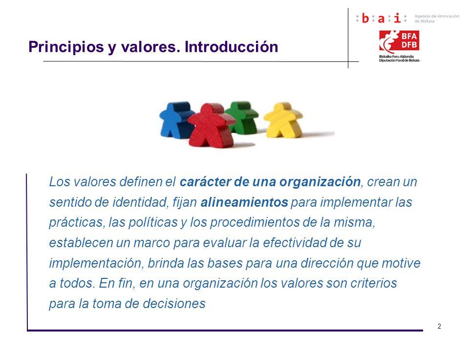 Principios y valores. Introducción