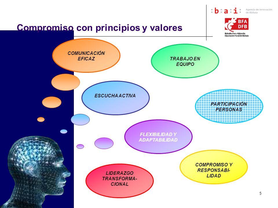 Compromiso con principios y valores