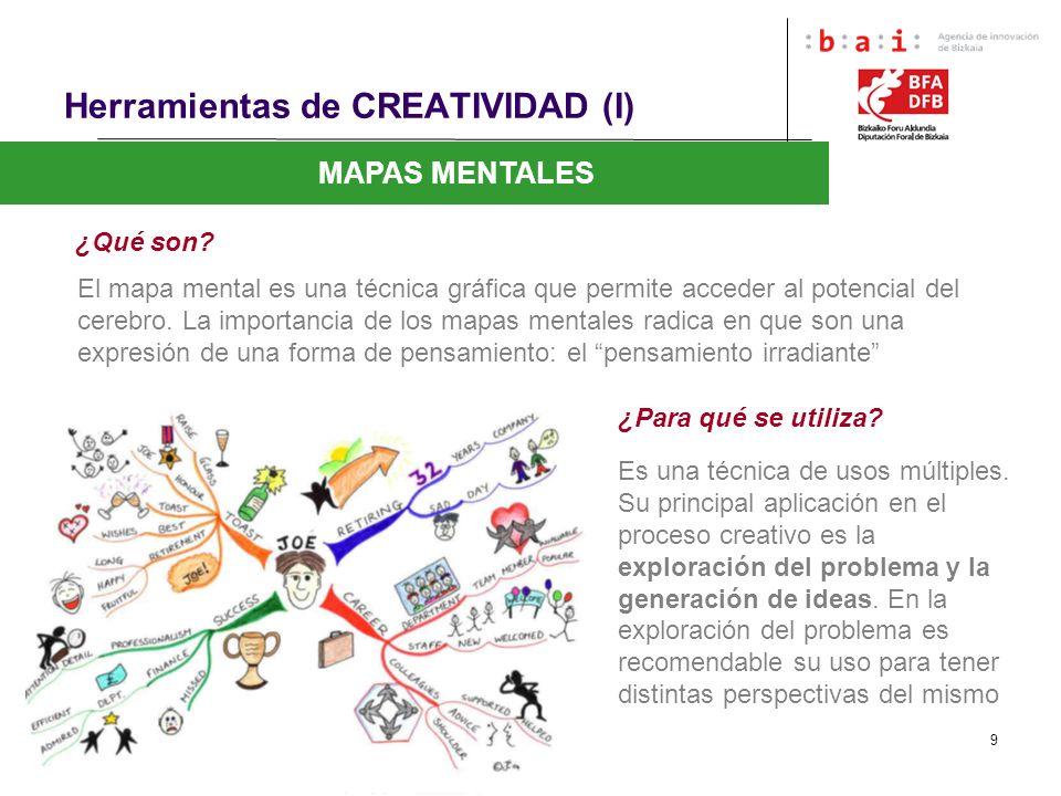 Herramientas de CREATIVIDAD (I)