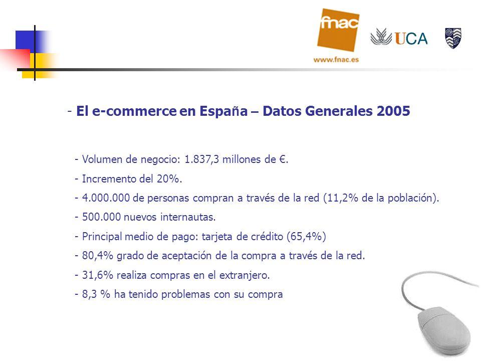 El e-commerce en España – Datos Generales 2005