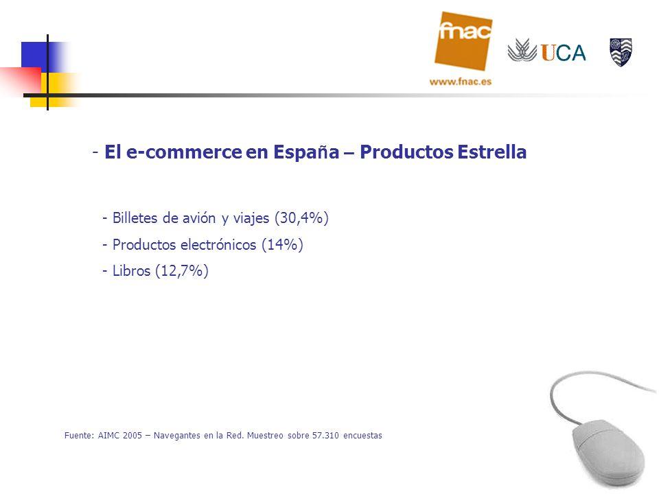 El e-commerce en España – Productos Estrella
