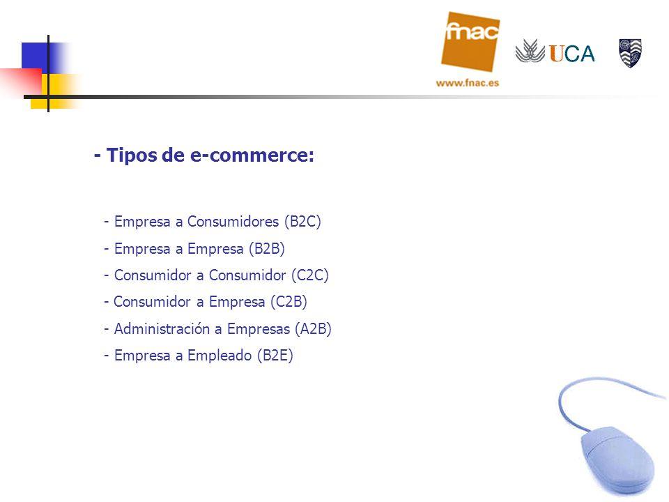 - Tipos de e-commerce: Empresa a Consumidores (B2C)