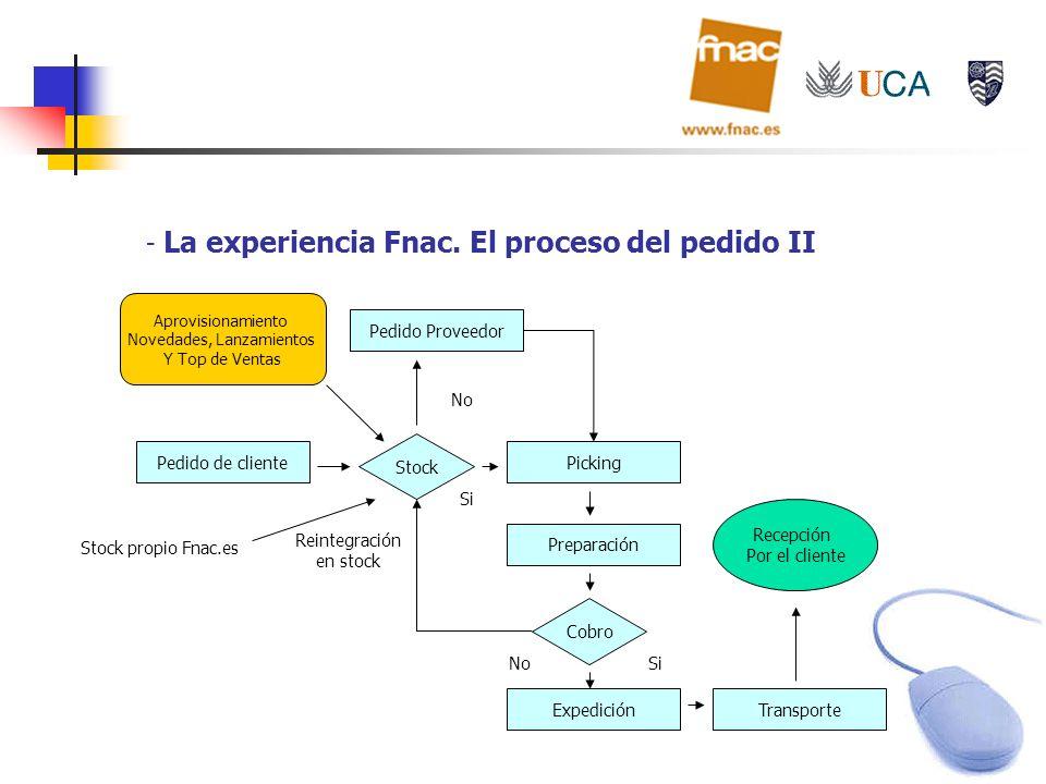 La experiencia Fnac. El proceso del pedido II