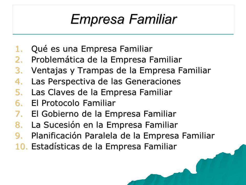 Empresa Familiar Qué es una Empresa Familiar