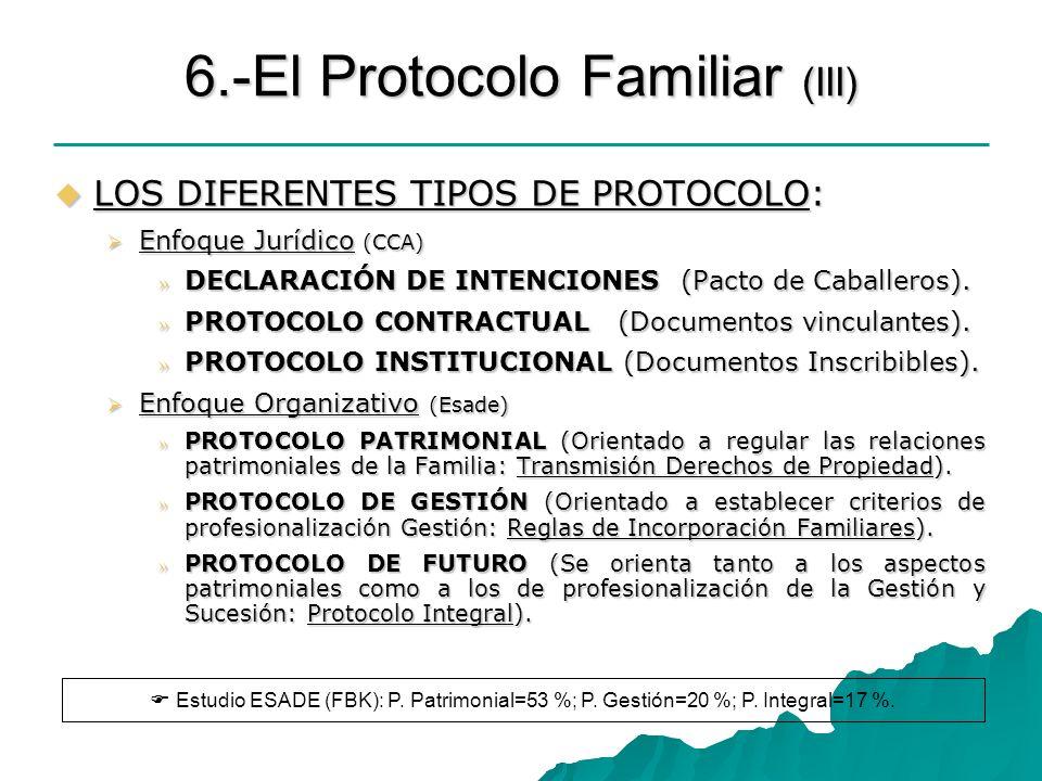 6.-El Protocolo Familiar (III)