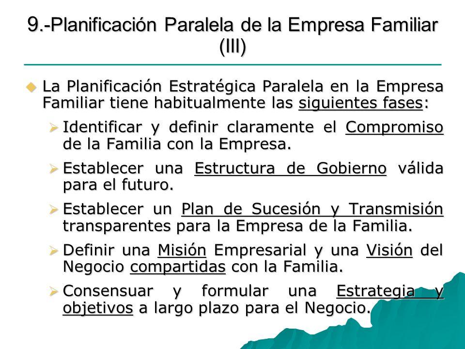 9.-Planificación Paralela de la Empresa Familiar (III)