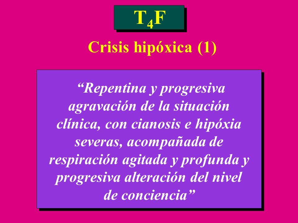 T4FCrisis hipóxica (1)