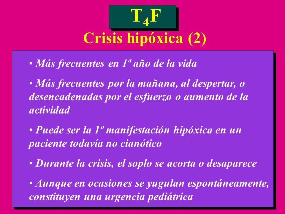 T4F Crisis hipóxica (2) Más frecuentes en 1ª año de la vida