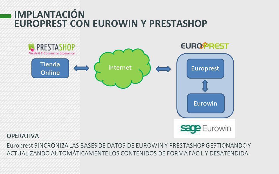 IMPLANTACIÓN EUROPREST CON EUROWIN Y PRESTASHOP