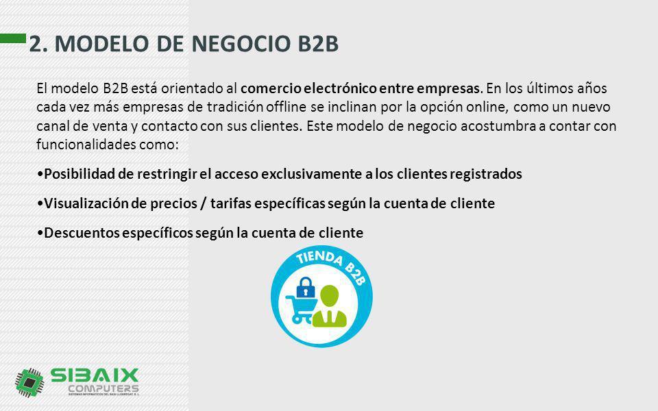 2. MODELO DE NEGOCIO B2B
