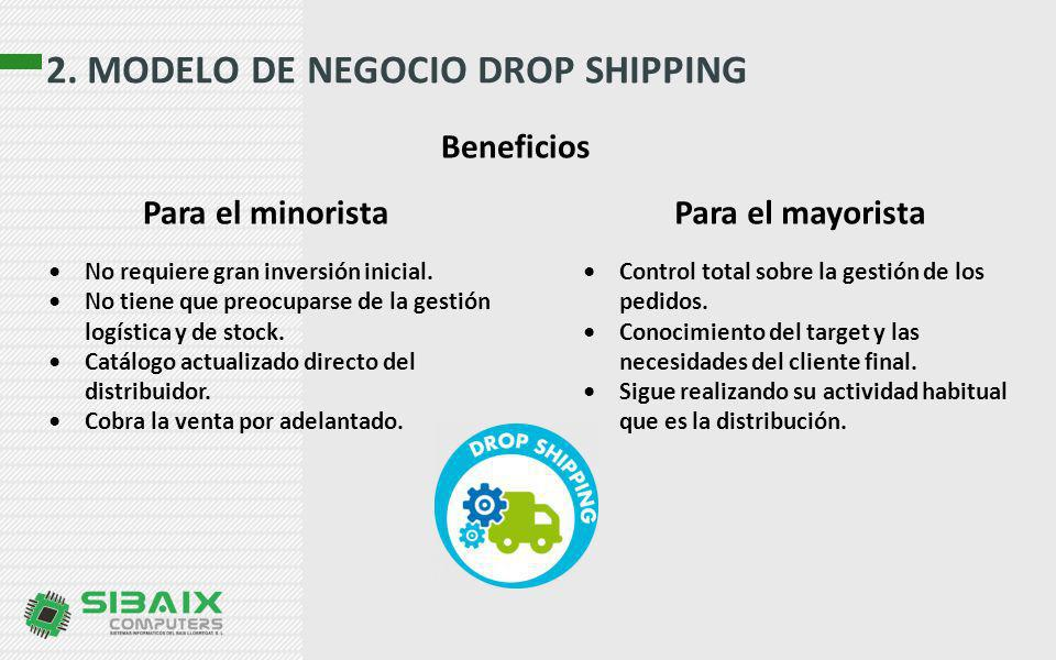 2. MODELO DE NEGOCIO DROP SHIPPING