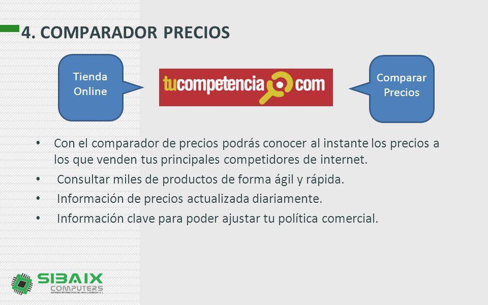 4. COMPARADOR PRECIOS Tienda. Online. Comparar. Precios. Productos.