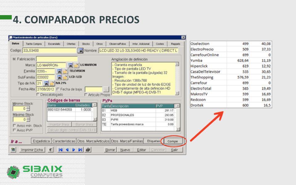 4. COMPARADOR PRECIOS