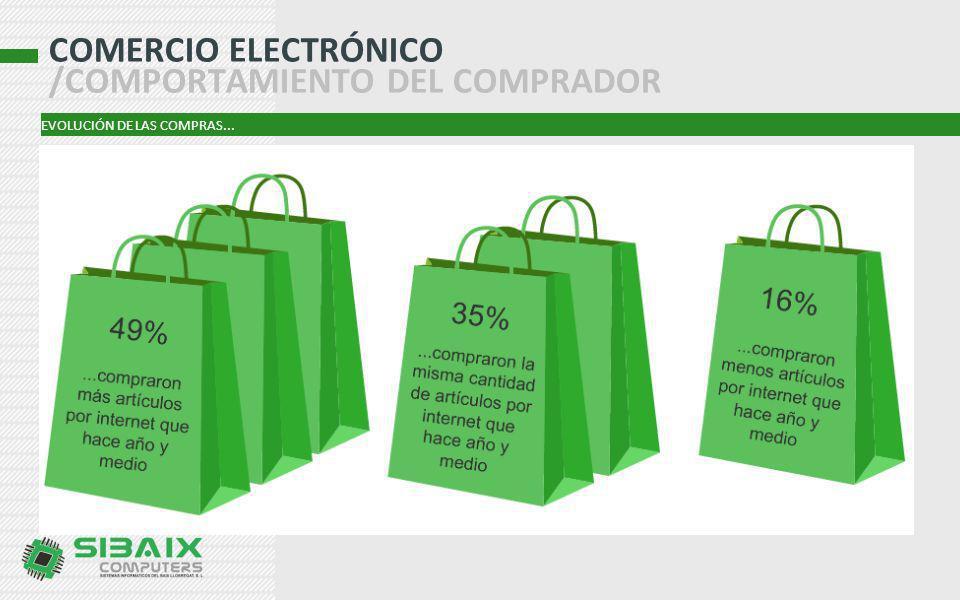 COMERCIO ELECTRÓNICO /COMPORTAMIENTO DEL COMPRADOR