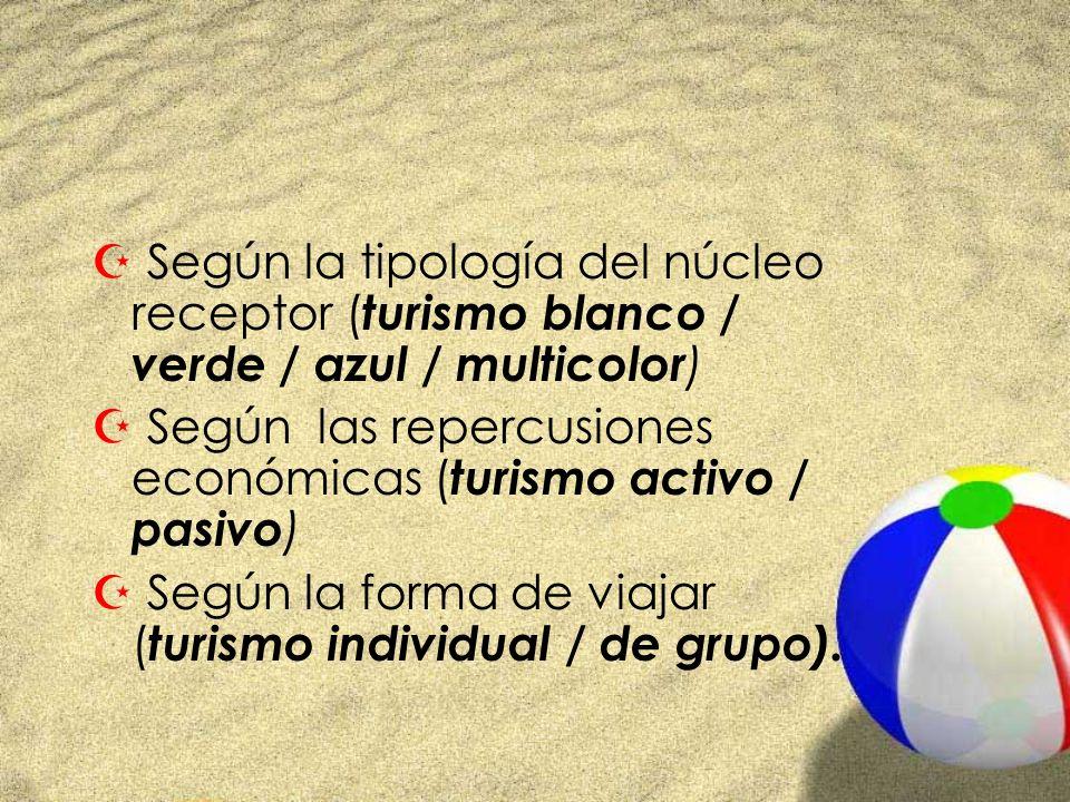Según la tipología del núcleo receptor (turismo blanco / verde / azul / multicolor)