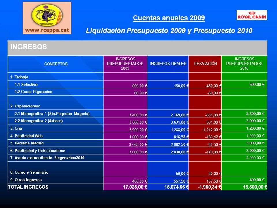 Liquidación Presupuesto 2009 y Presupuesto 2010
