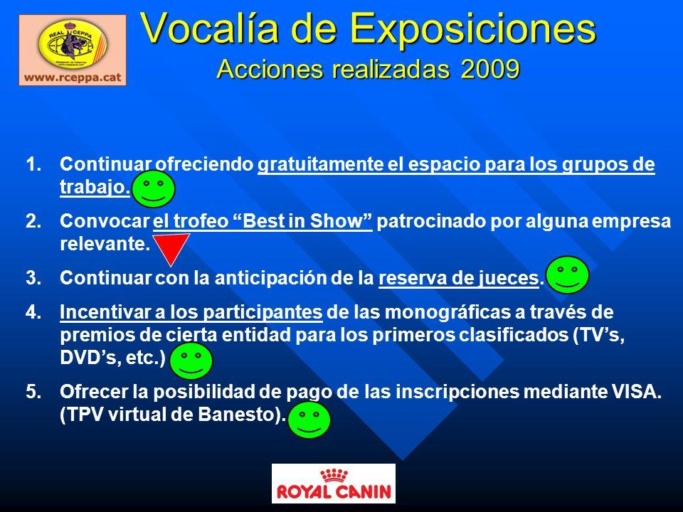 Vocalía de Exposiciones Acciones realizadas 2009