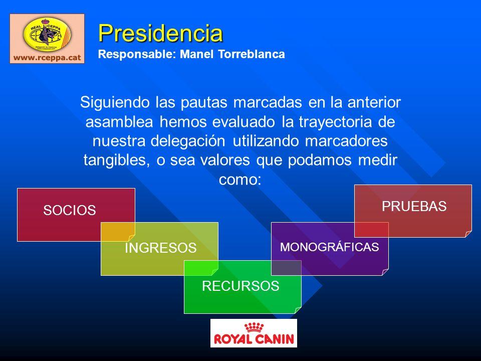 Presidencia Responsable: Manel Torreblanca.