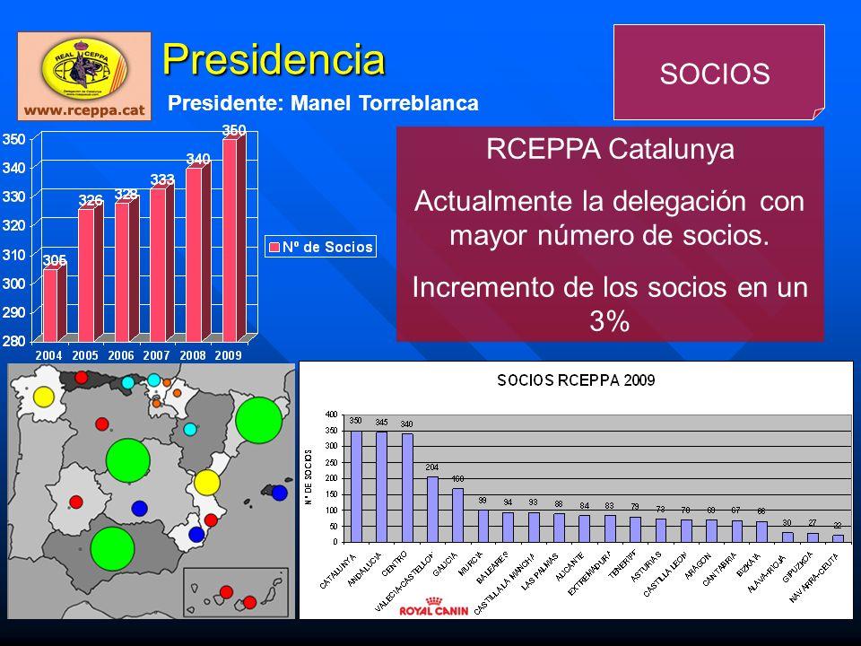 Presidencia SOCIOS RCEPPA Catalunya