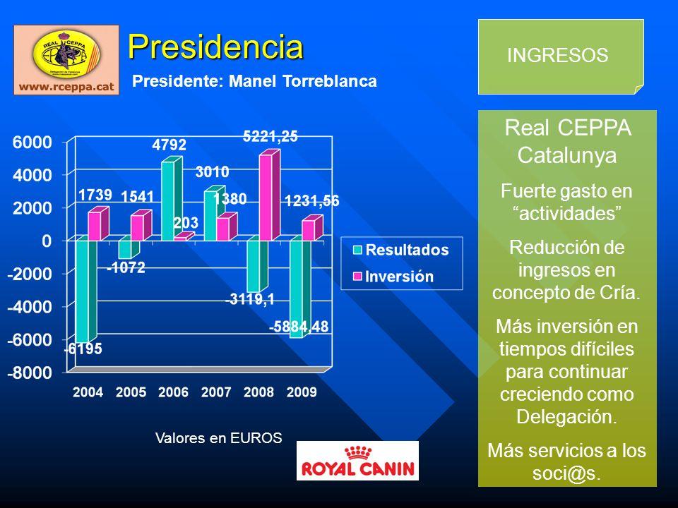 Presidencia Real CEPPA Catalunya INGRESOS