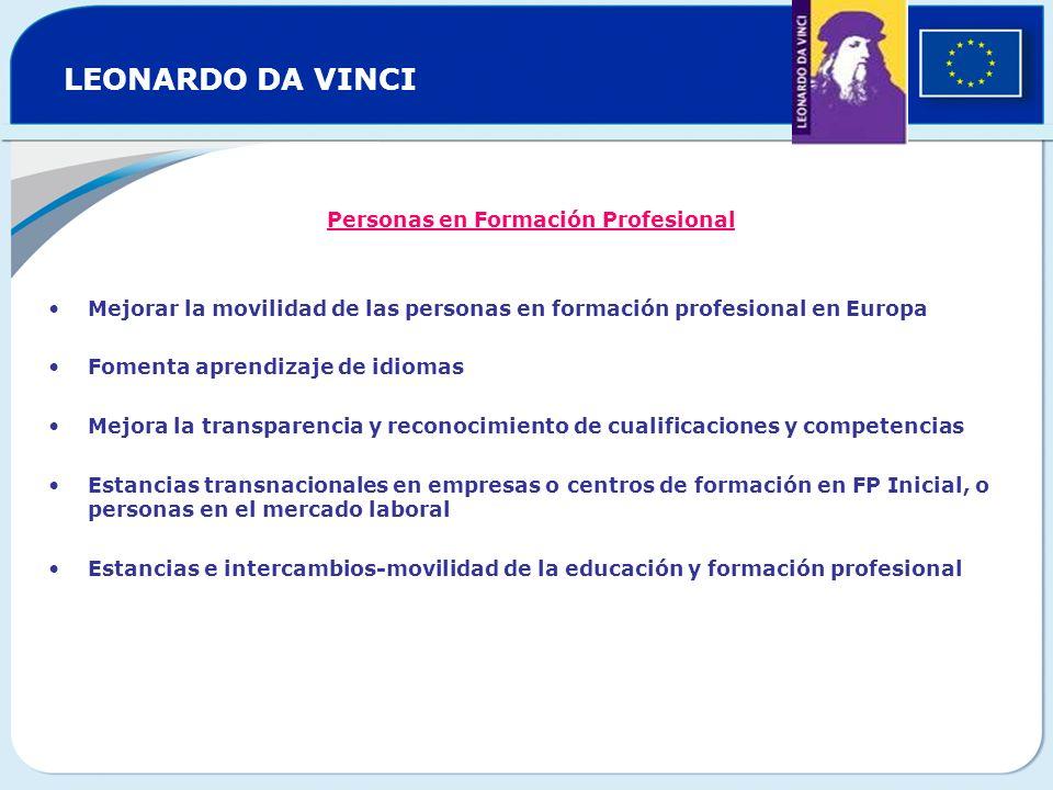 Personas en Formación Profesional