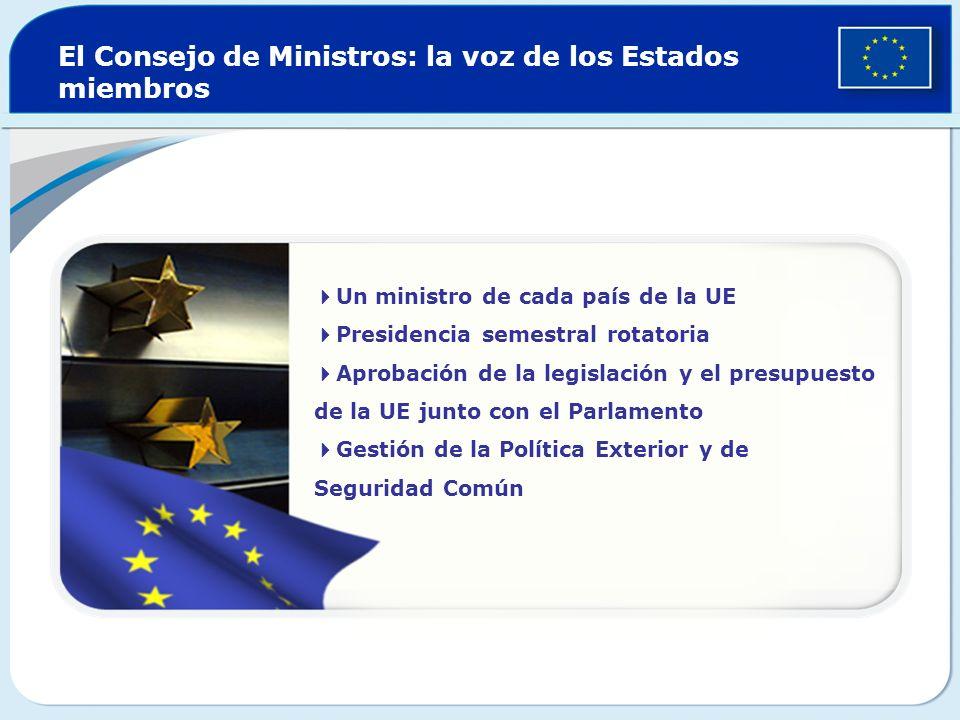 El Consejo de Ministros: la voz de los Estados miembros