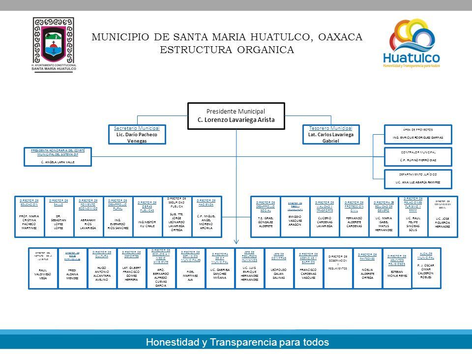 MUNICIPIO DE SANTA MARIA HUATULCO, OAXACA ESTRUCTURA ORGANICA