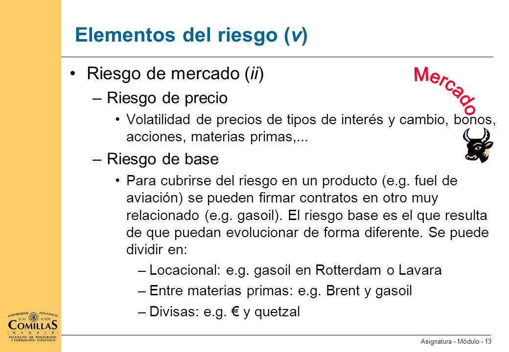 Elementos del riesgo (vi)