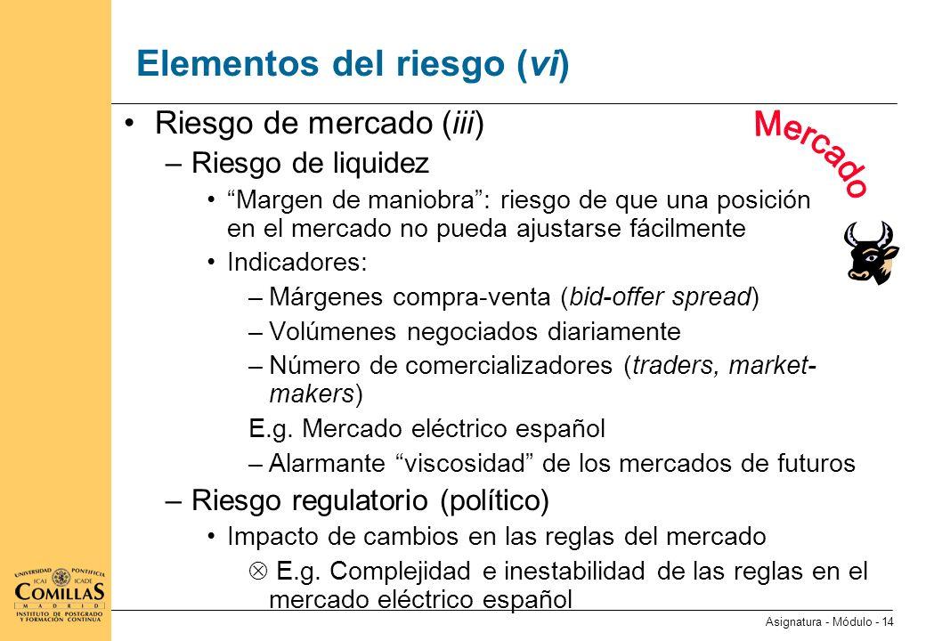 Elementos del riesgo (v)