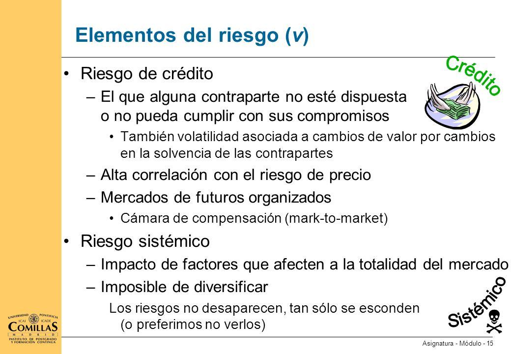 Índice (iii) Riesgo Etapas del análisis y gestión de riesgos Derivados