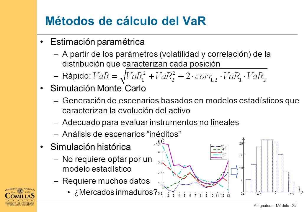 Otras medidas VaR VaR relativo VaR marginal