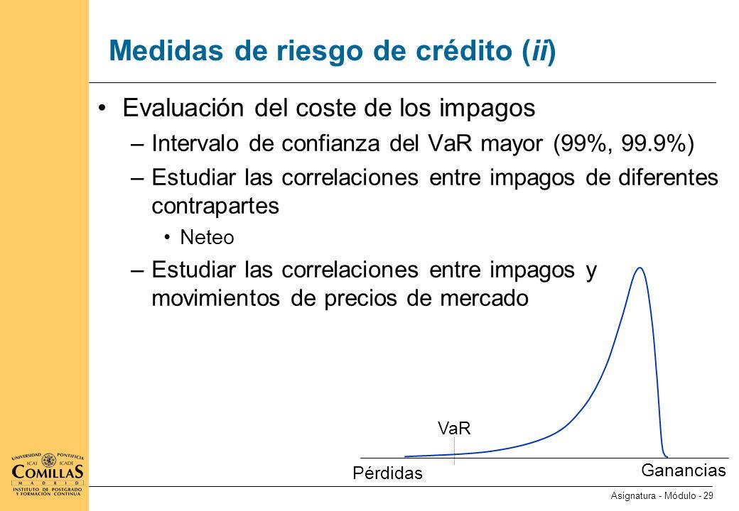Índice (iv) Riesgo Etapas del análisis y gestión de riesgos Derivados