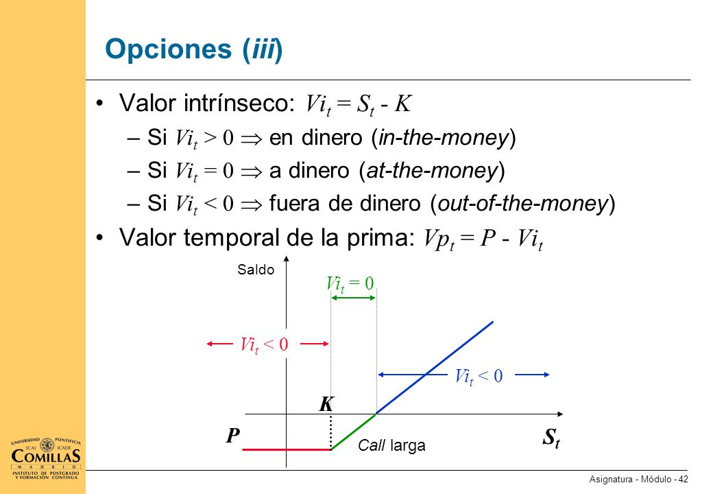 Stock options ejemplo