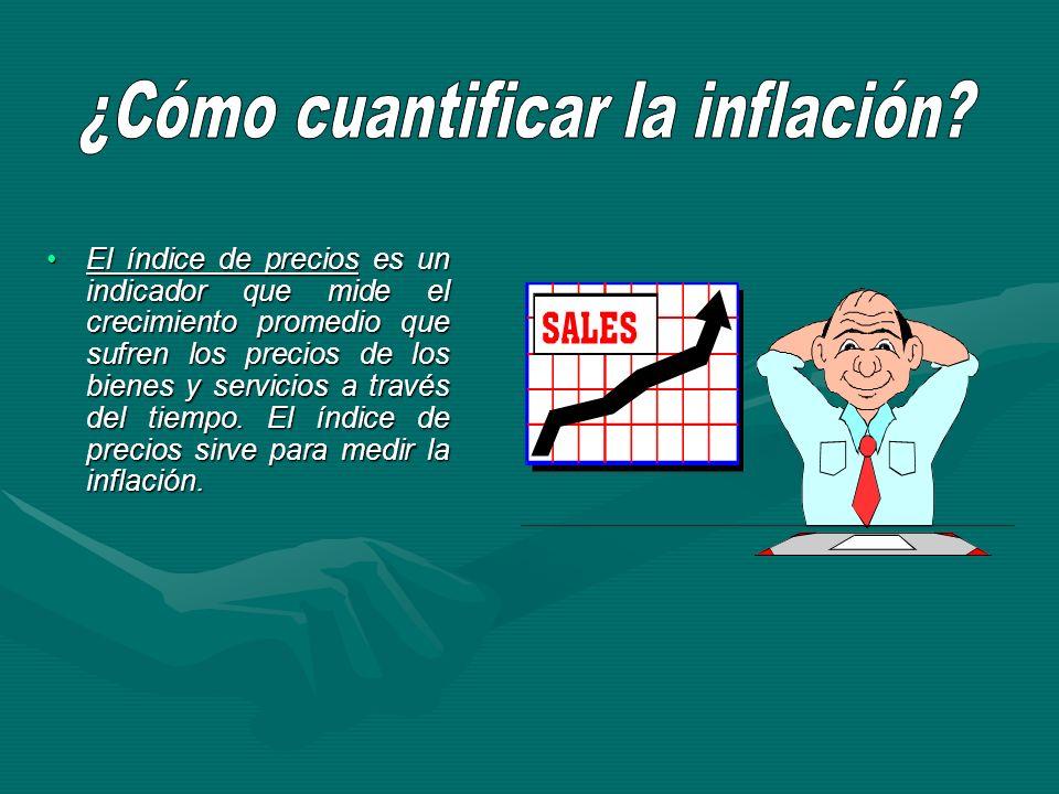 ¿Cómo cuantificar la inflación
