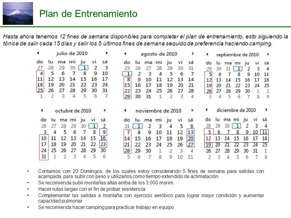 Plan de Entrenamiento