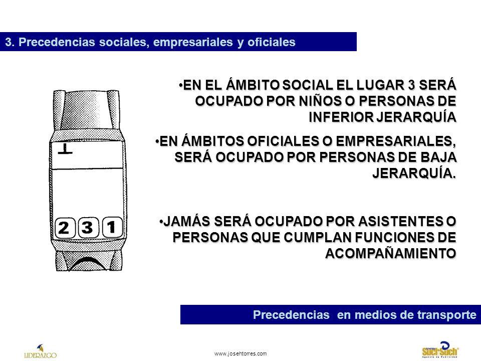 3. Precedencias sociales, empresariales y oficiales