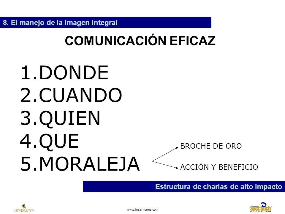 DONDE CUANDO QUIEN QUE MORALEJA COMUNICACIÓN EFICAZ