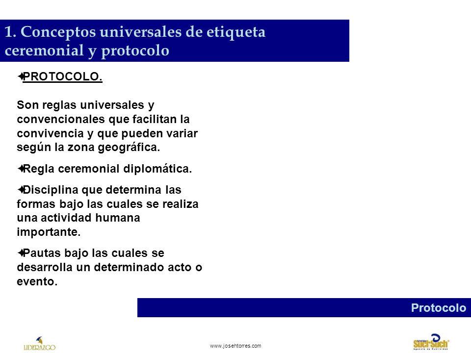 1. Conceptos universales de etiqueta ceremonial y protocolo