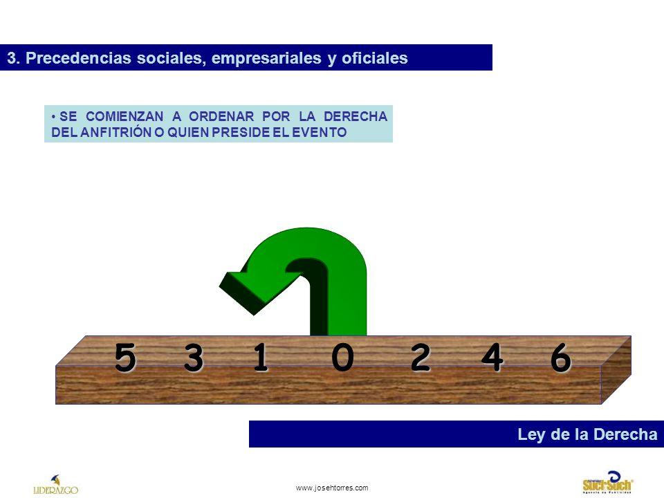 5 3 1 2 4 6 3. Precedencias sociales, empresariales y oficiales