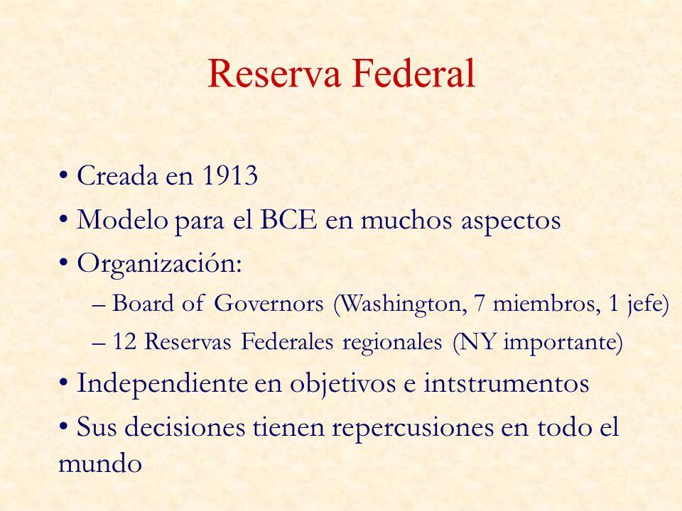 Reserva Federal Creada en 1913 Modelo para el BCE en muchos aspectos