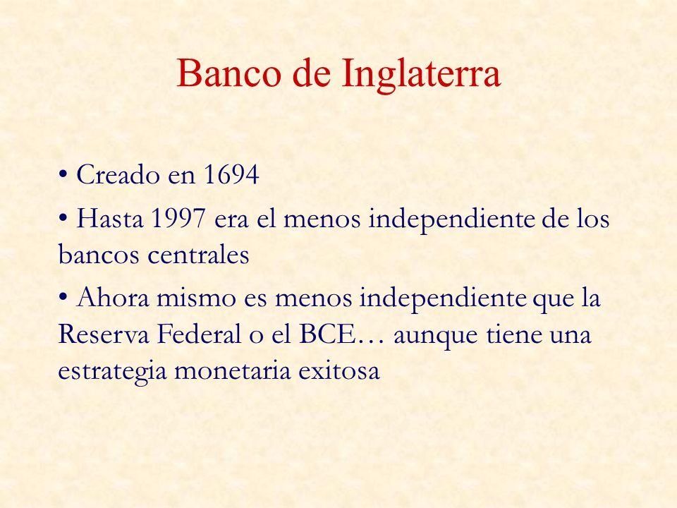 Banco de Inglaterra Creado en 1694