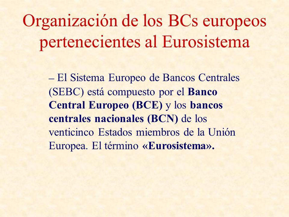 Organización de los BCs europeos pertenecientes al Eurosistema