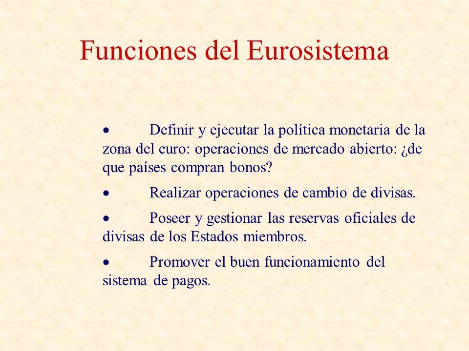 Funciones del Eurosistema