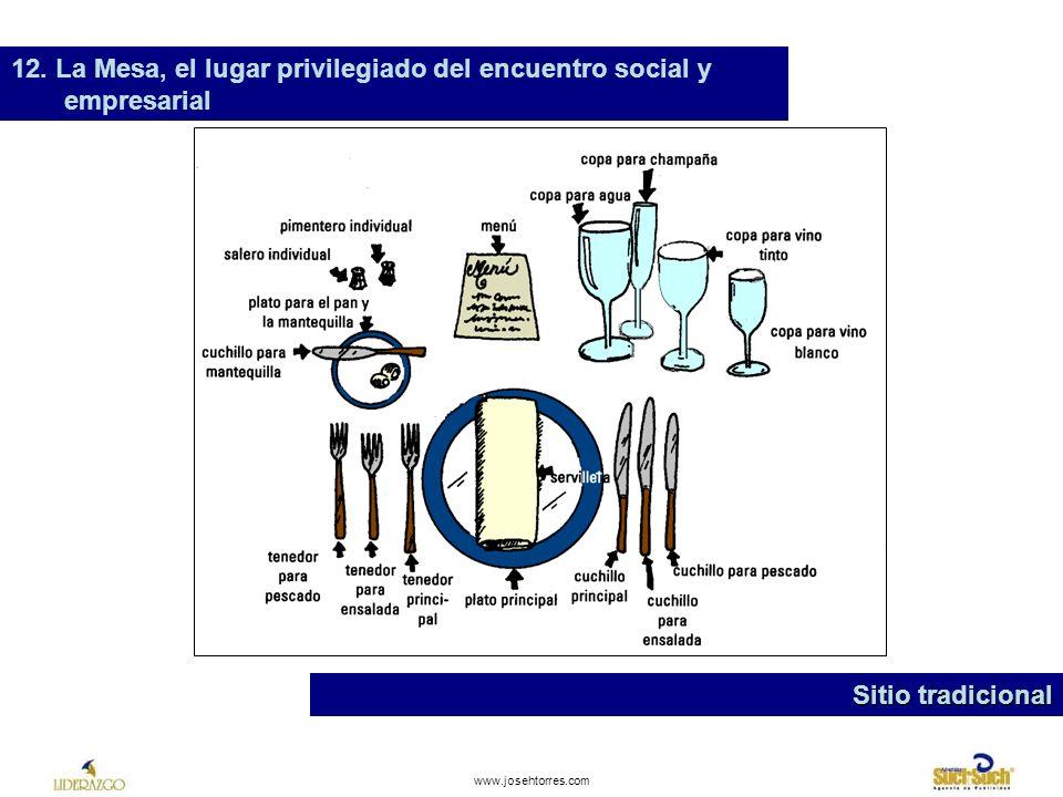 12. La Mesa, el lugar privilegiado del encuentro social y empresarial