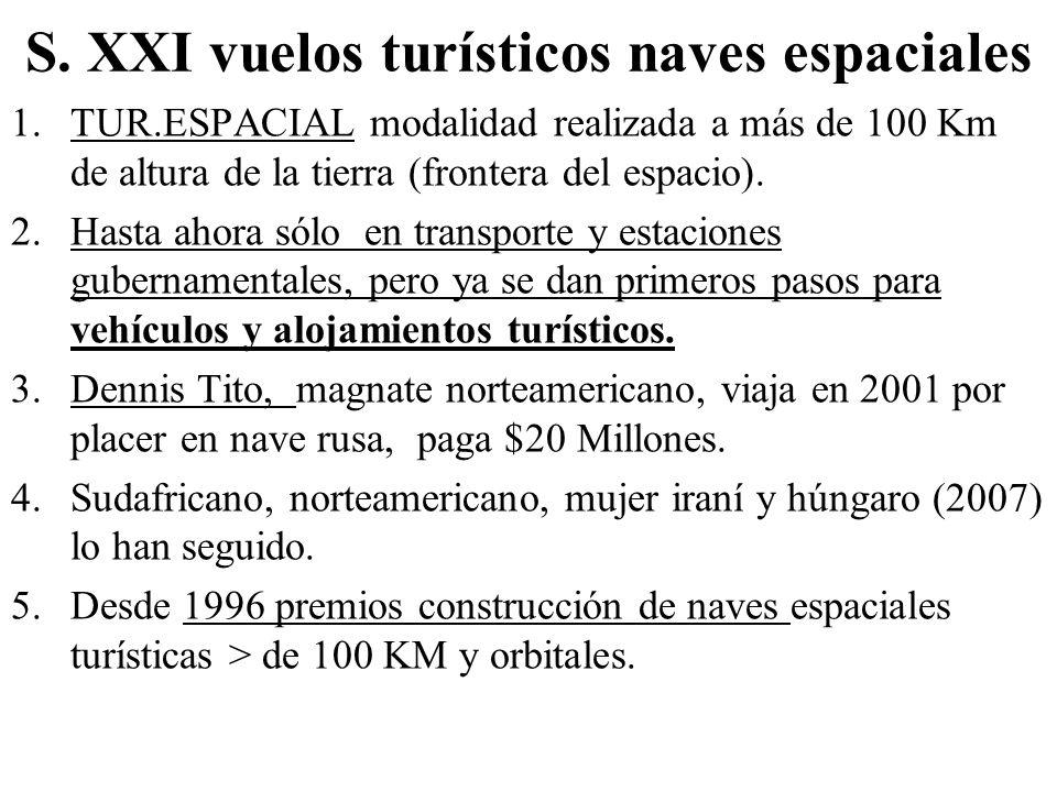 S. XXI vuelos turísticos naves espaciales