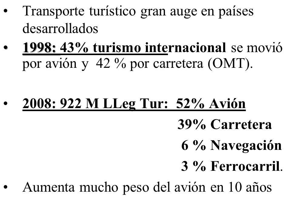 Transporte turístico gran auge en países desarrollados