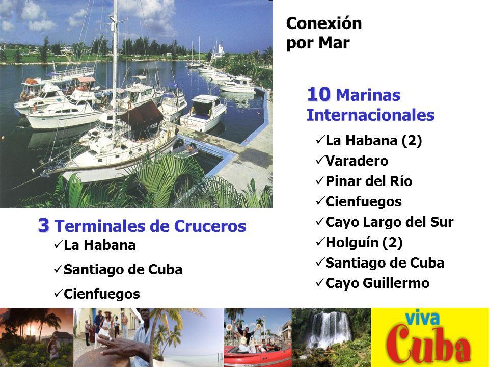 10 Marinas Internacionales