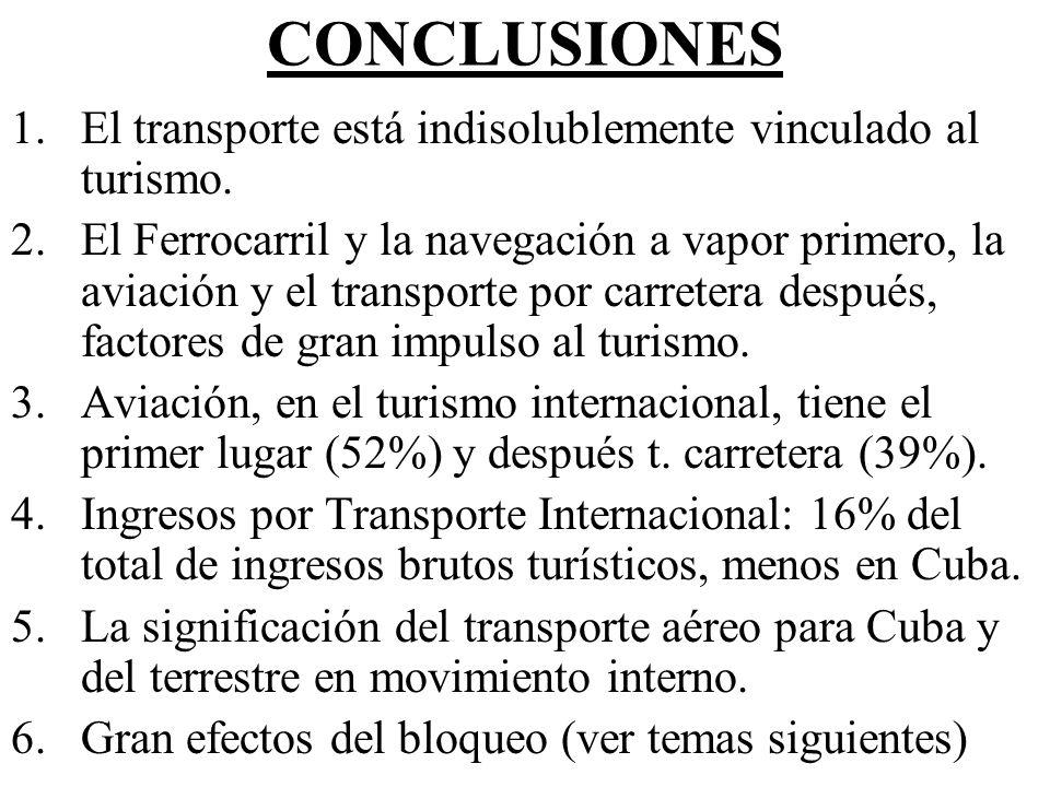 CONCLUSIONES El transporte está indisolublemente vinculado al turismo.