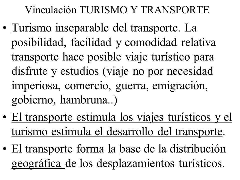 Vinculación TURISMO Y TRANSPORTE